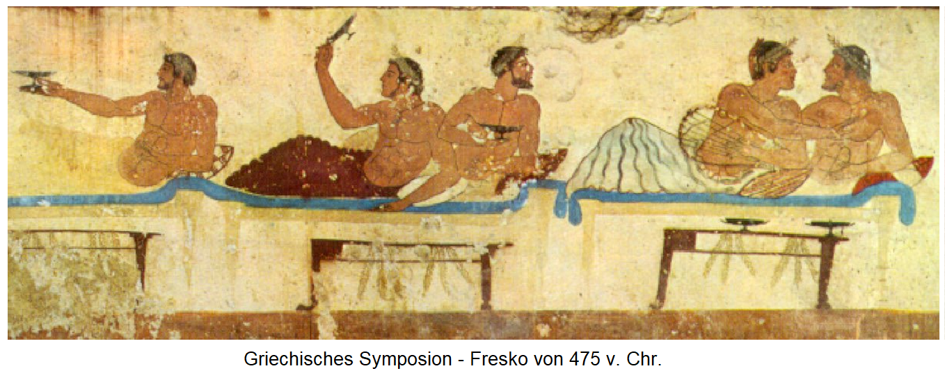 Fresco from 475 BC Chr. With Greek Symposion