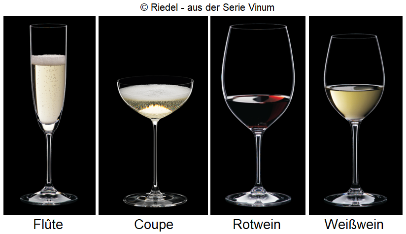 Drinking glasses: flute, coupe, red wine, white wine