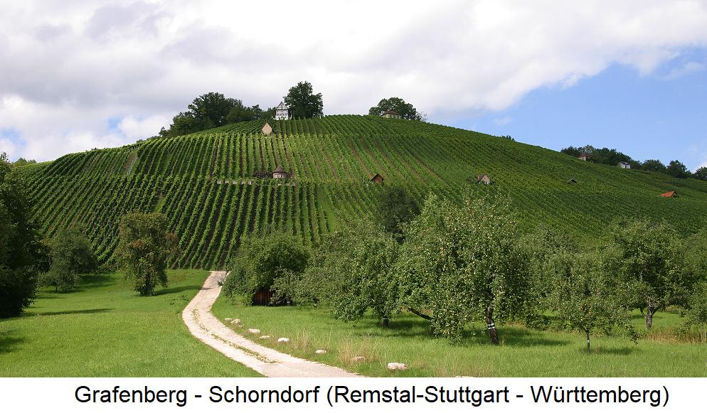 Grafenberg - Schorndorf