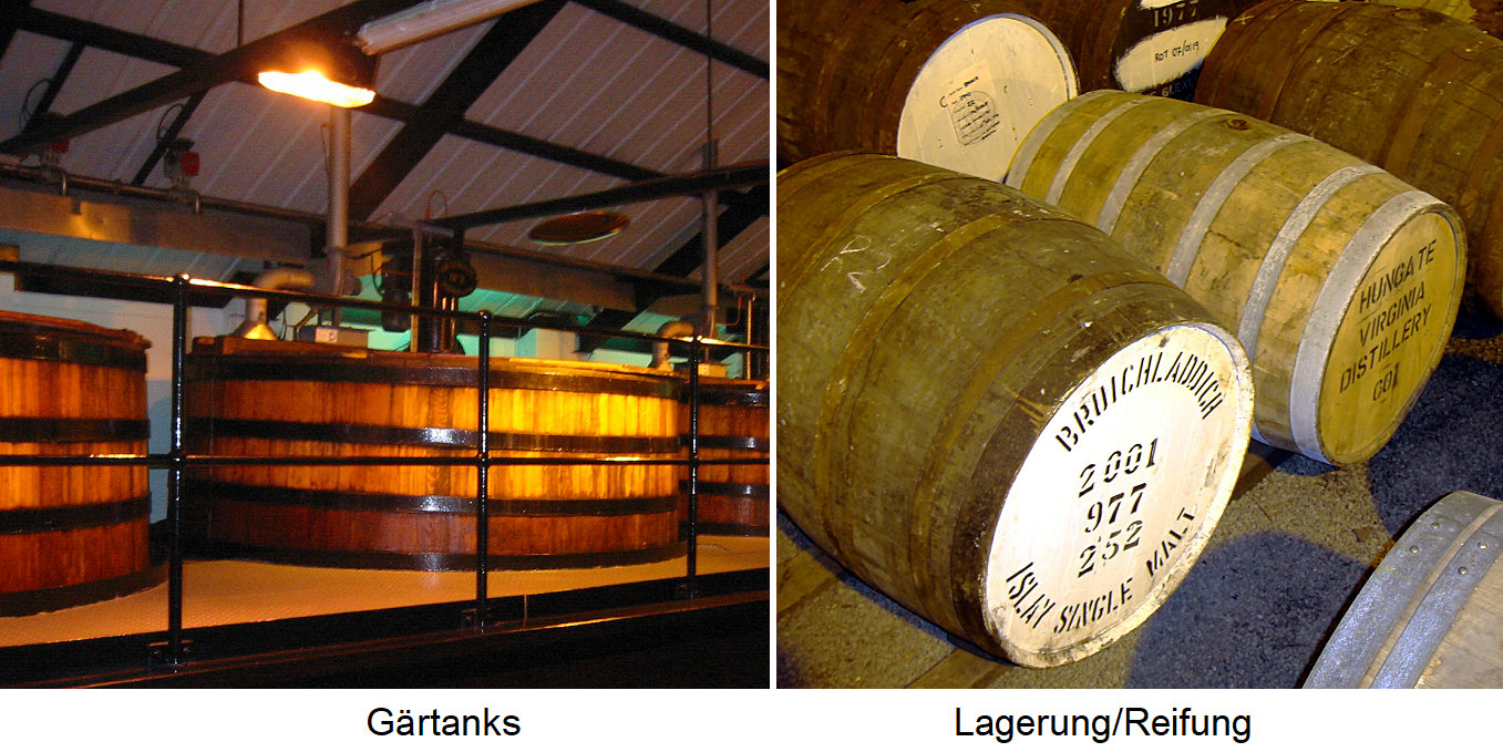 Whiskey - fermentation / storage maturation