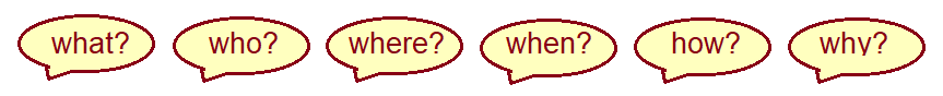 Weinglossar Questions: what?, Who ?, whre ?, when ?, how ?, why?