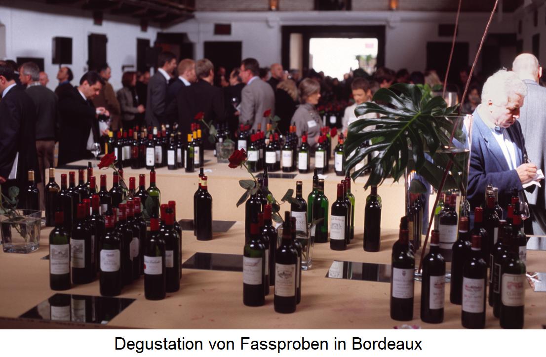 Subscription - degustation of barrel samples of the 2007 Bordeaux in April 2008