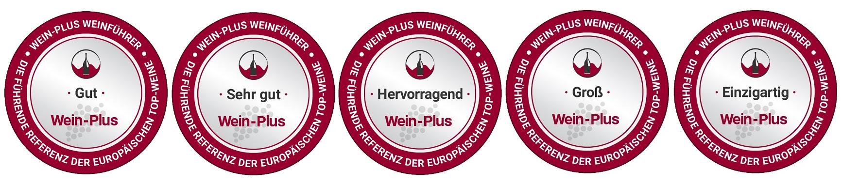 Weinbewertung - Wein-Plus: gut, sehr gut, hervorragend, groß, einzigartig