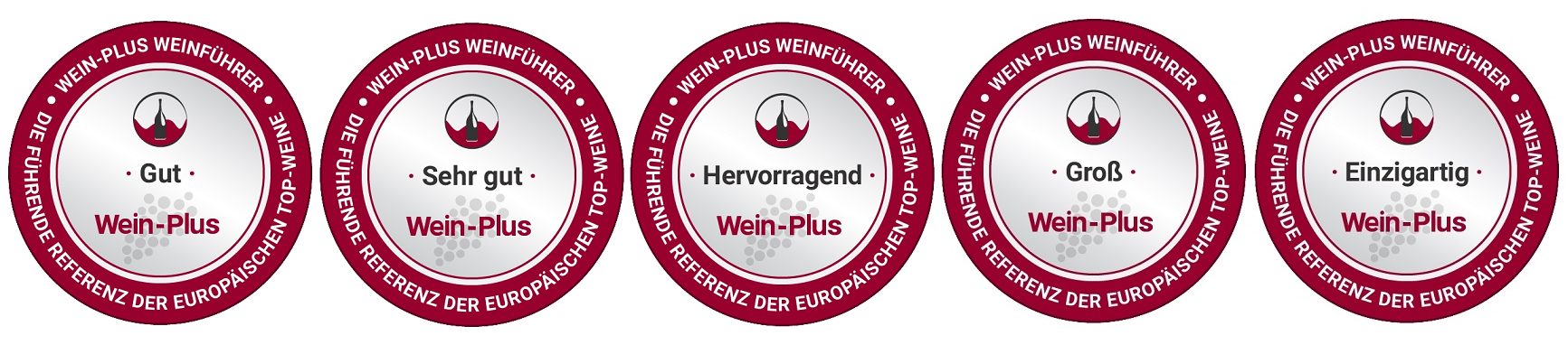 Wine rating - wine plus: good, very good, excellent, big, unique