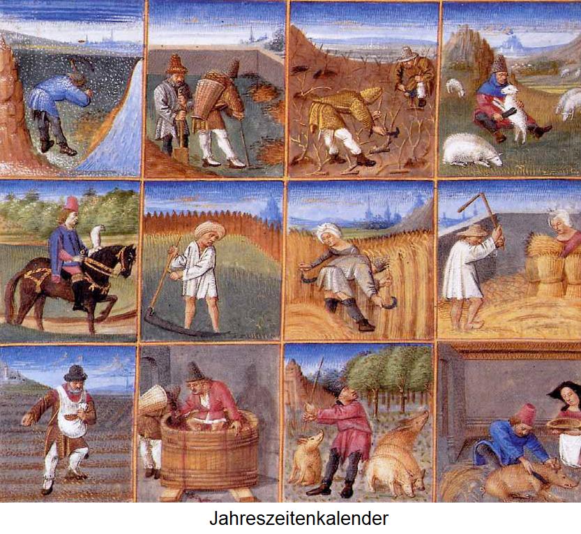 Petrus de Crescentiis - Seasonal calendar