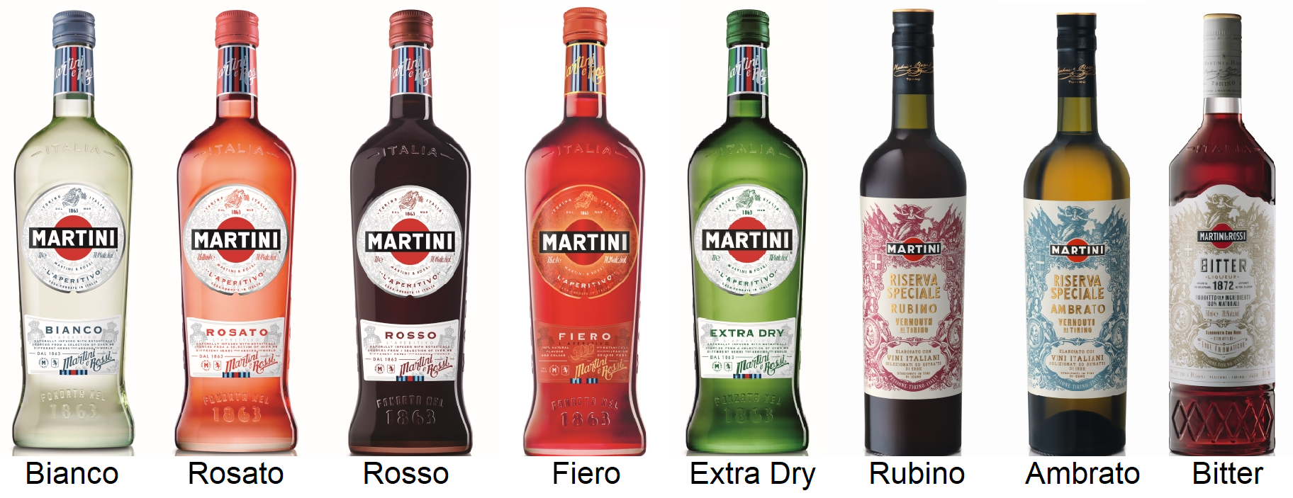 Martini - vermouth brands (Bianco, Rosato, Rosso, Fiero, Extra Dry, Rubino, Ambrato, Bitter)