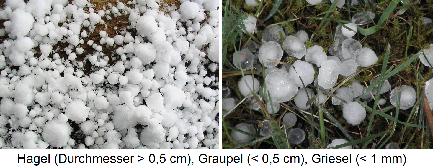 Precipitation - Hail (> 0.5 cm), Graupel (<0.5 cm) and Griesel (<1 mm)