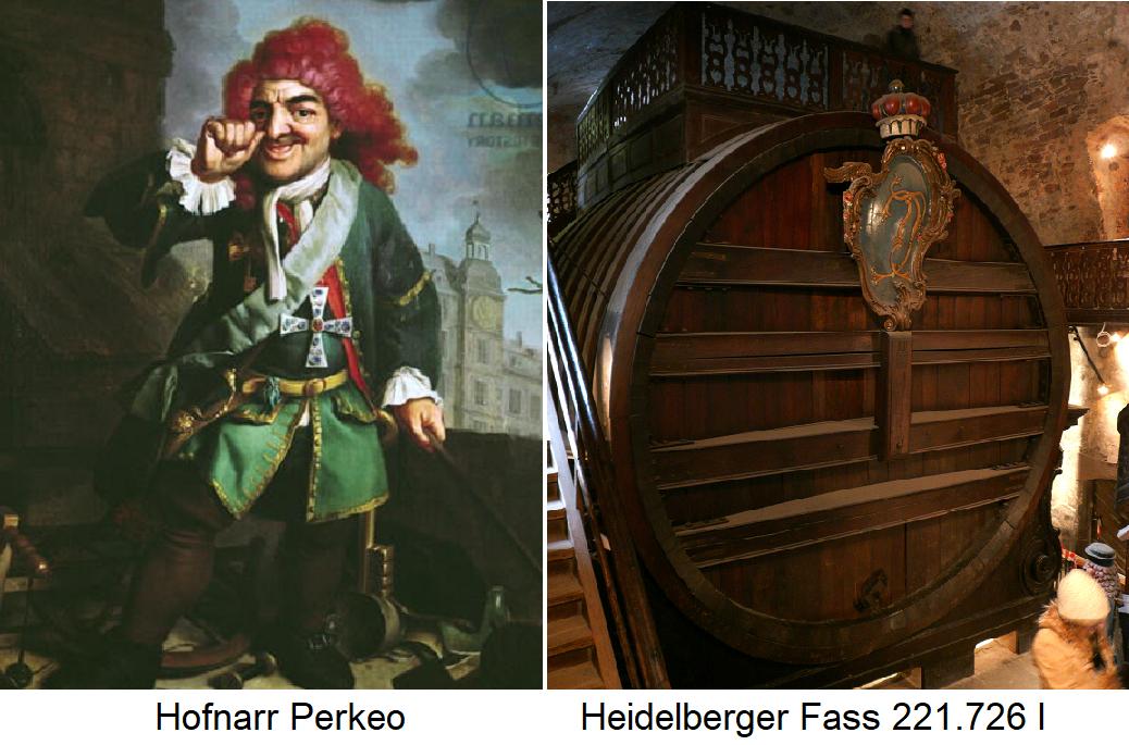 Perkeo - jester Perkeo and Heidelberger Fass