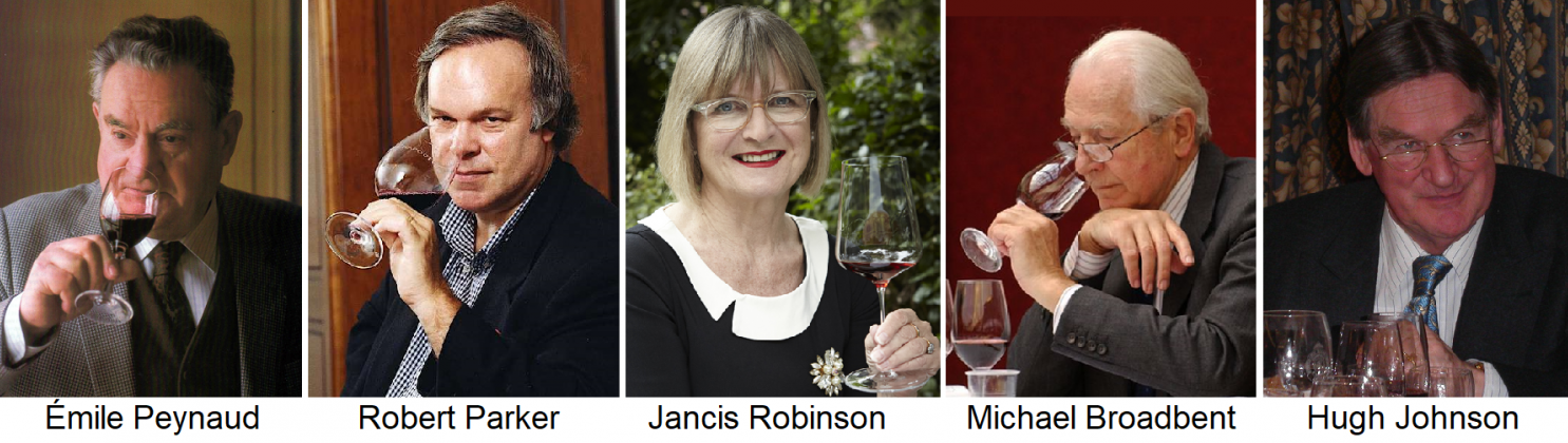 Well-known wine critic: É. Peynaud, R. Parker, J. Robinson, M. Broadbent, H. Johnson