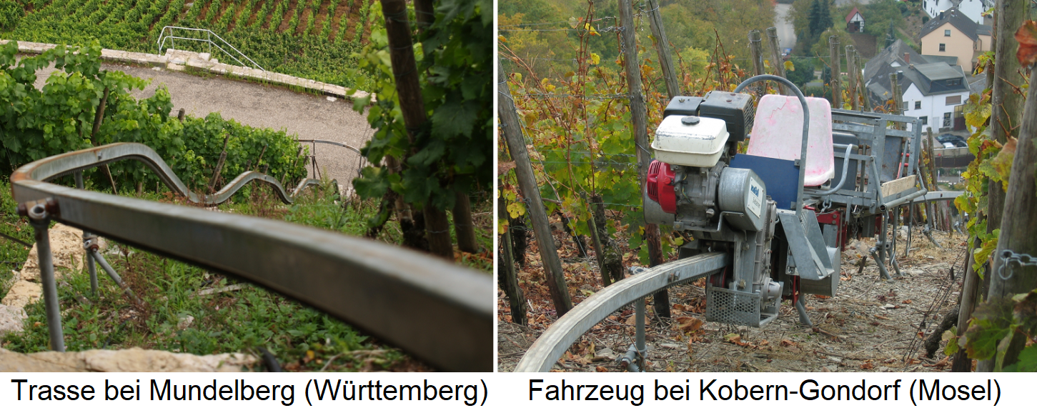 Monorackbahn - route at Mundelberg (Württemberg) and vehicle at Kobern-Gondorf (Mosel)