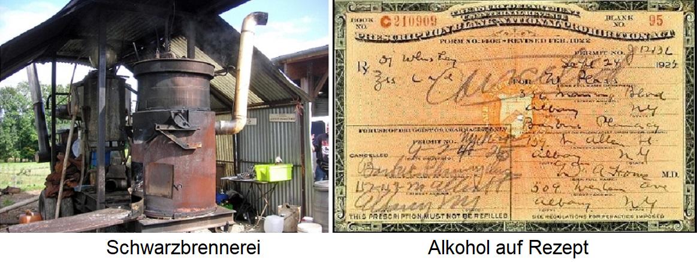 Prohibition - black distillery and alcohol on prescription