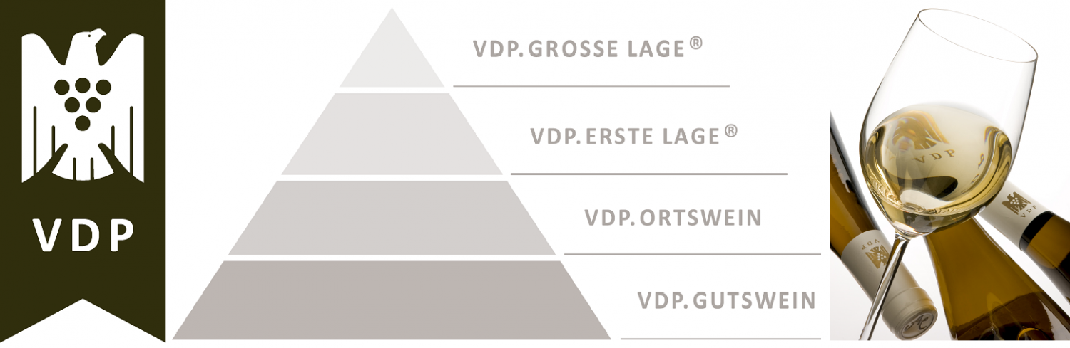 VDP classification - logo, quality pyramid and wine glass