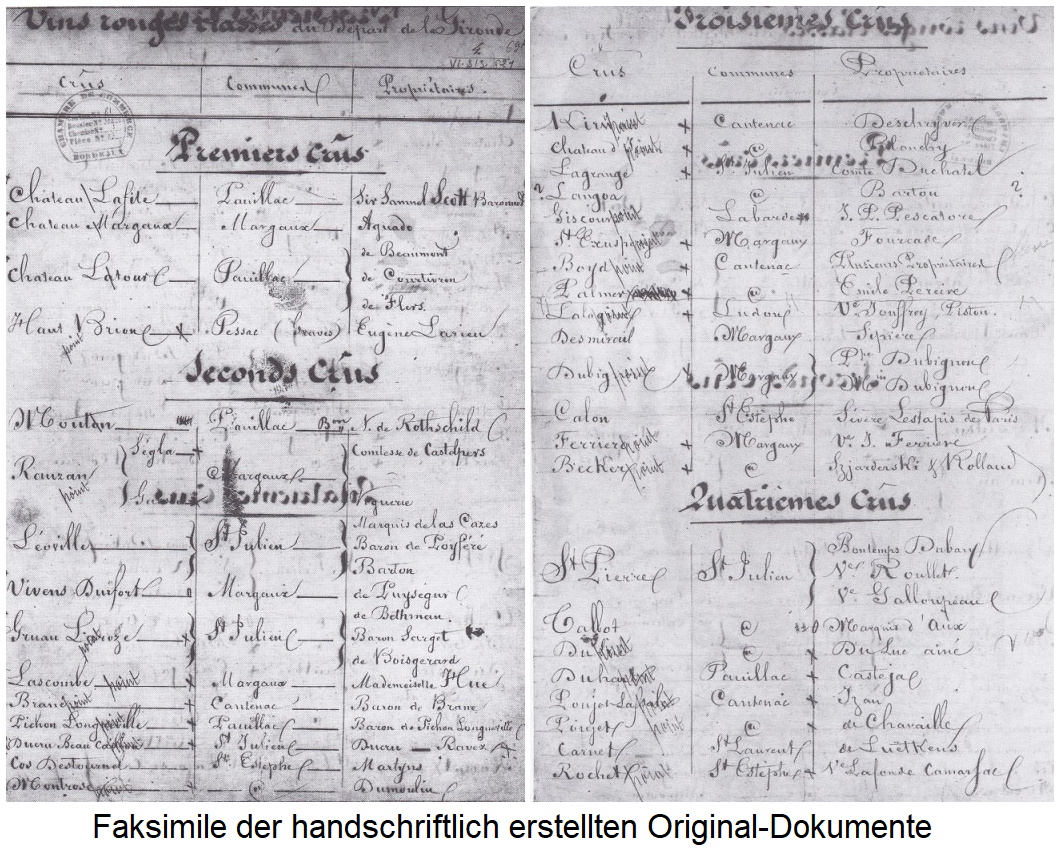 Bordeaux classification 1855 - facsimile of the handwritten original documents