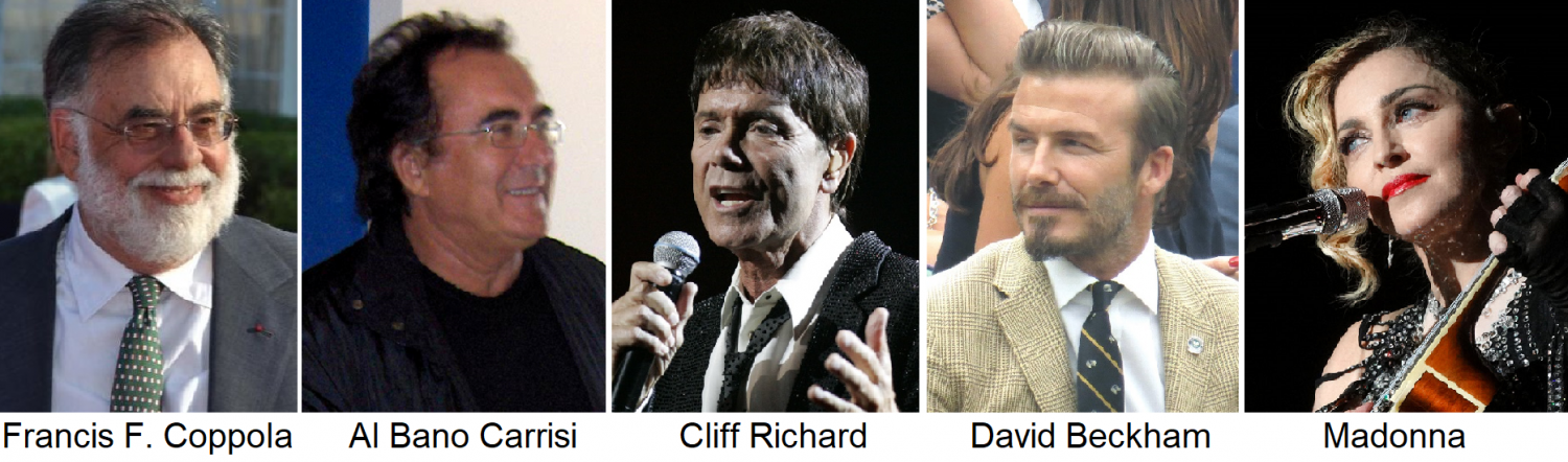 Celebrities as winery owners - Francis Ford Coppola, Al Bano Carrisi, Cliff Richard, David Beckham, Madonna